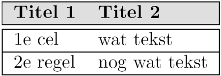LaTeX tabel 1