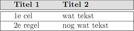 LaTeX tabel 4